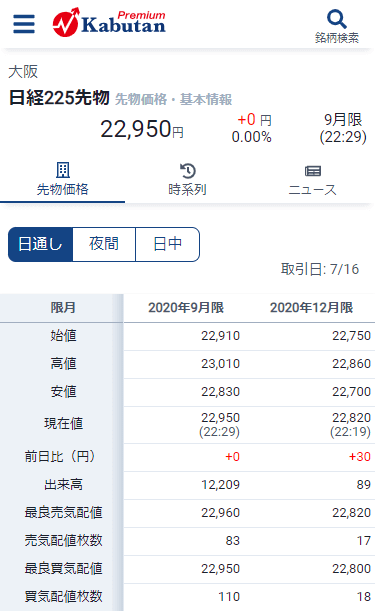 スマホ 日経 先物