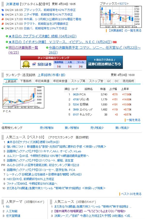 株探のトップページ