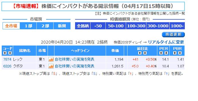 株価 速報 リアルタイム