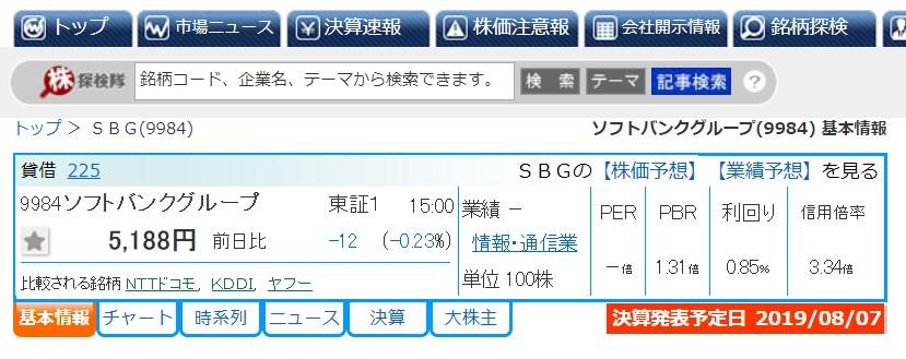 ソフトバンク 株価 9984